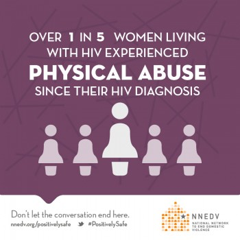 One in five women living with HIV experienced physical abuse since their HIV diagnosis