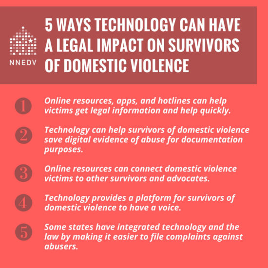 5 Ways Technology Can Have a Legal Impact on Survivors of Domestic Violence